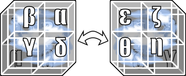 A Schematic of the Galactic Octants.